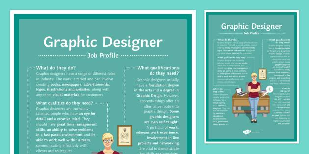 A Graphic Designers Job