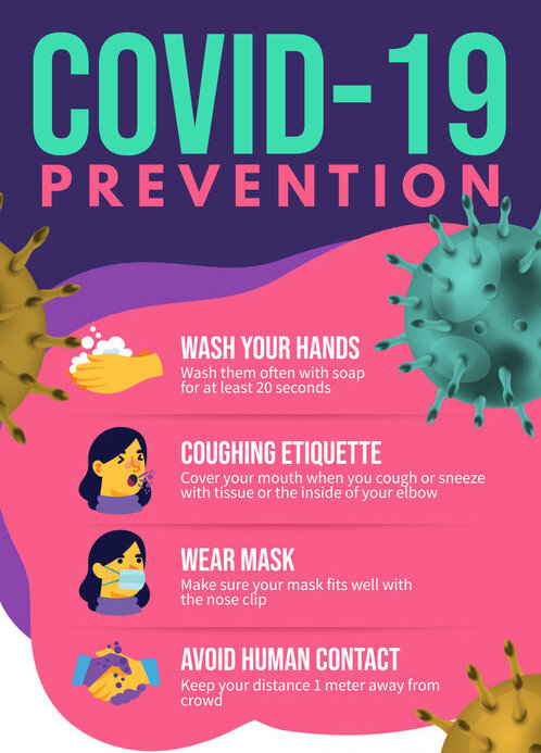 Infographic - COVID-19 Poster with safety rules and advice
