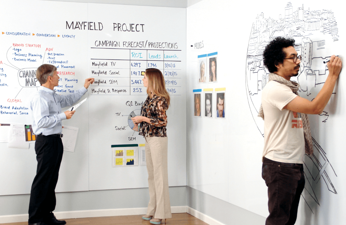 Top uses for magnetic whiteboards
