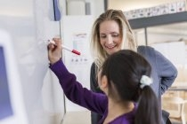 Teachers school whiteboard helps to involve students