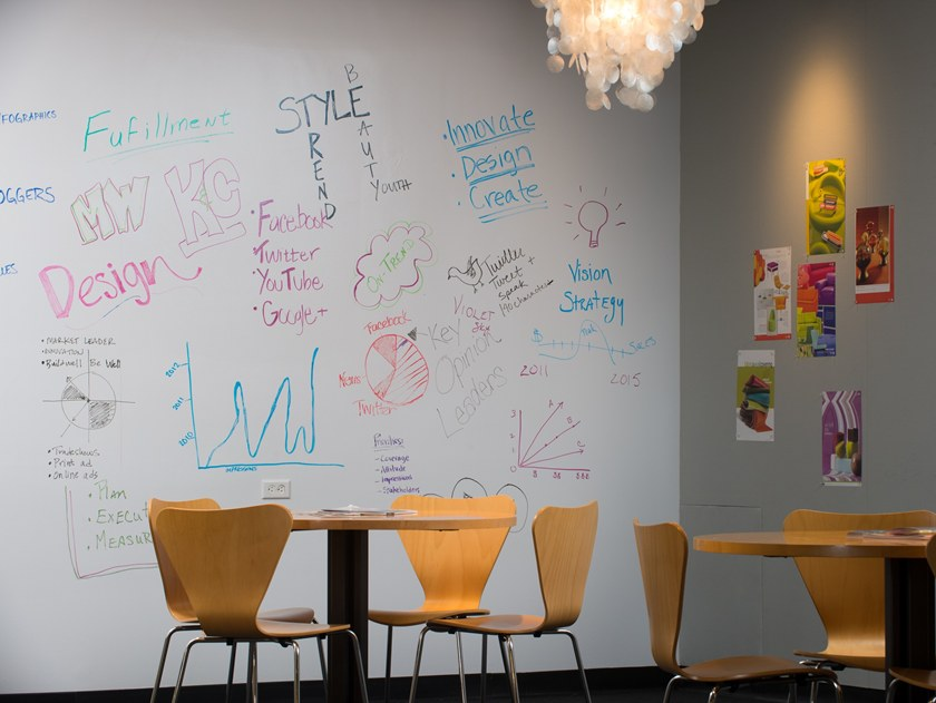 wall of whiteboard example for office school or home