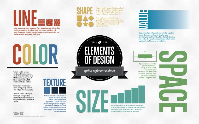 Design Posters Info Graphic