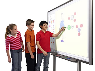 Multi-Functional Magnetic Whiteboards